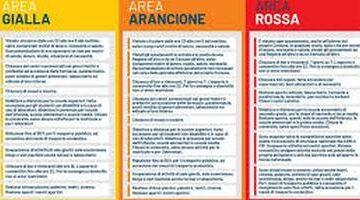 """DPCM 3 novembre 2020 – aggiornamento la Lombardia diventa """"arancione""""-"""